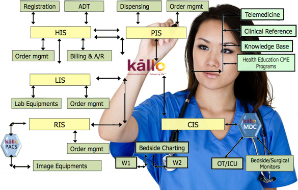 Kallo inc intuitive technology enhancing life for 1745 broadway 17th floor